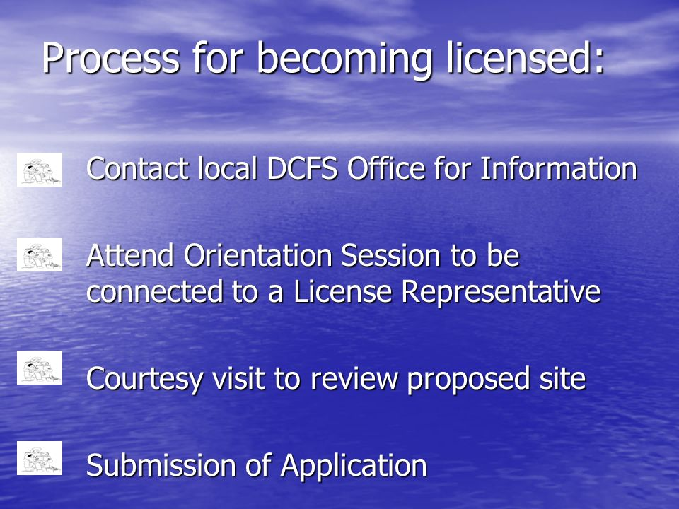Process for becoming licensed: