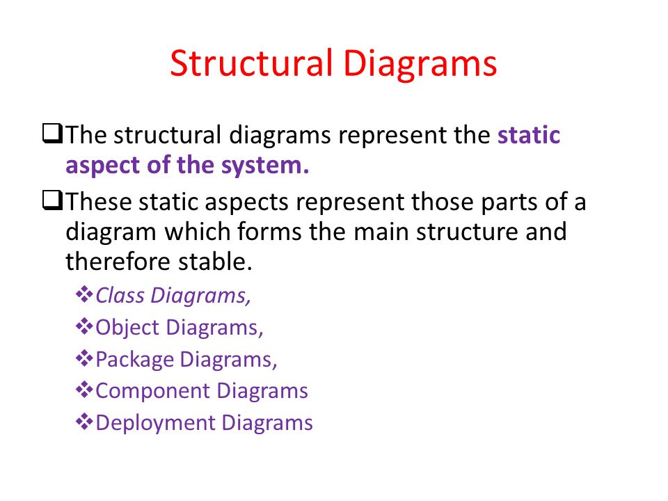 Classification of uml diagrams ppt video online download structural diagrams the structural diagrams represent the static aspect of the system ccuart Image collections