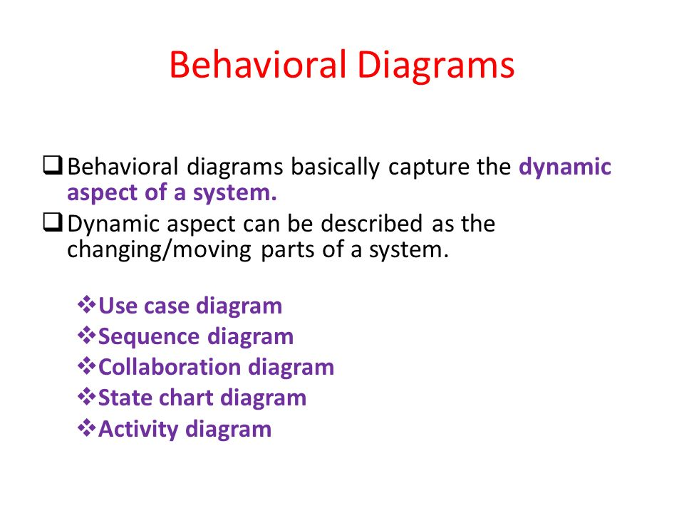 Classification of uml diagrams ppt video online download behavioral diagrams behavioral diagrams basically capture the dynamic aspect of a system ccuart Image collections