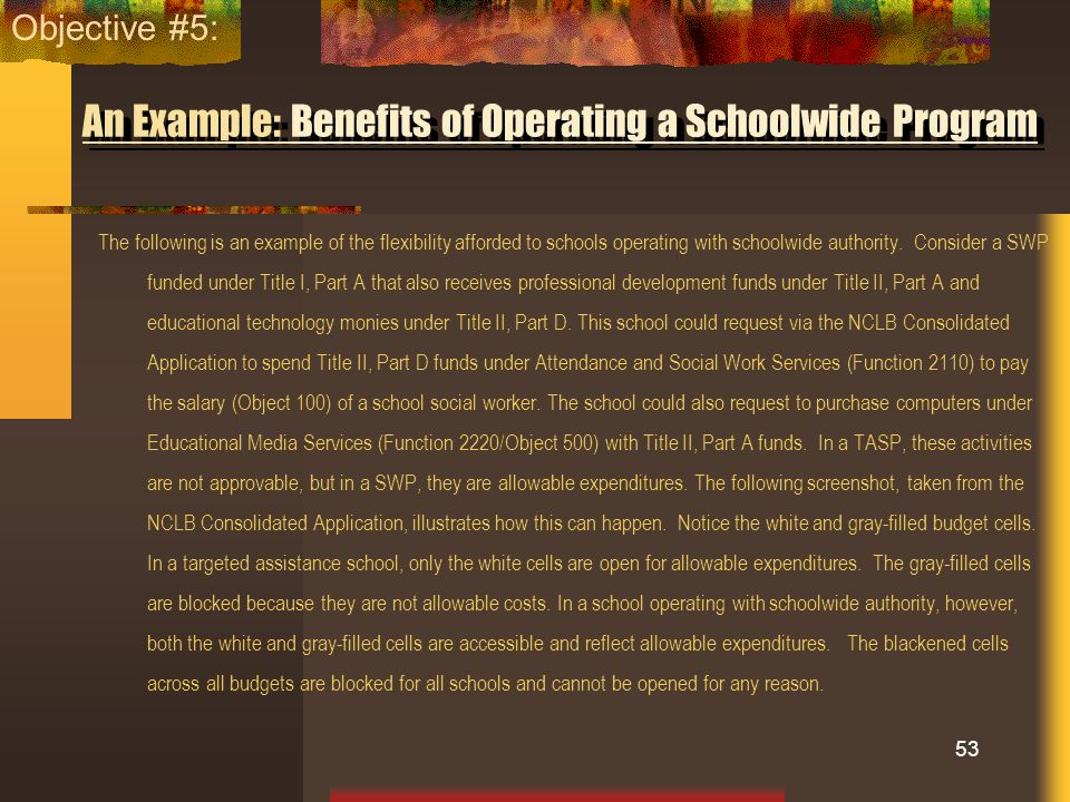 An Example: Benefits of Operating a Schoolwide Program