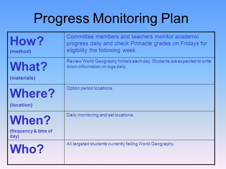 Progress Monitoring Plan