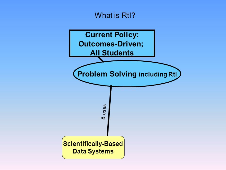 Problem Solving including RtI