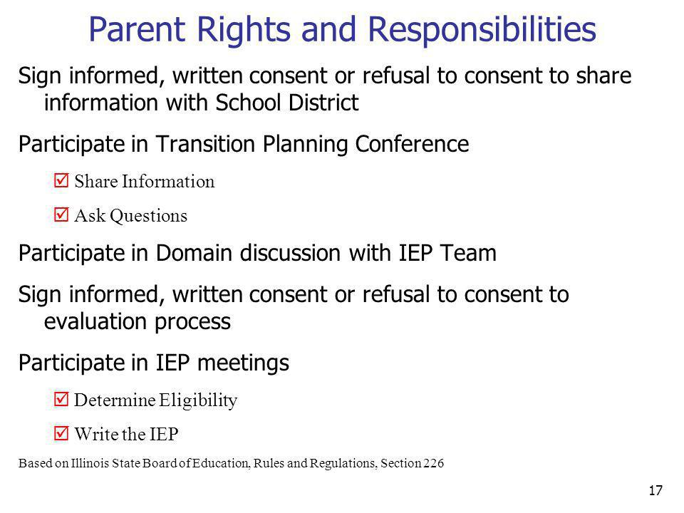 Parent Rights and Responsibilities