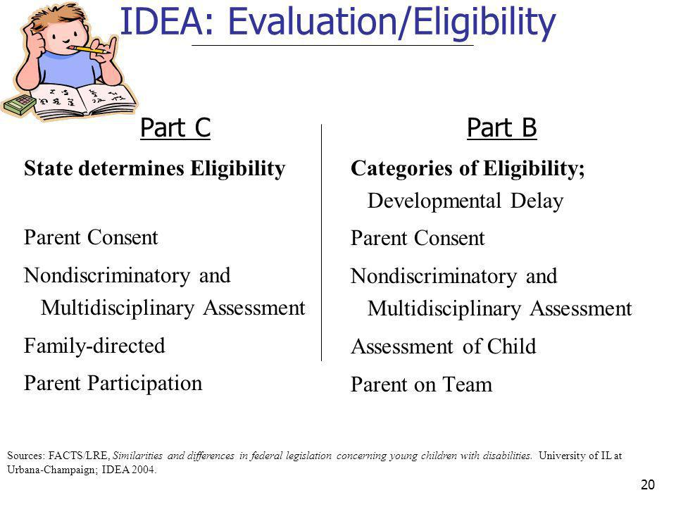 IDEA: Evaluation/Eligibility