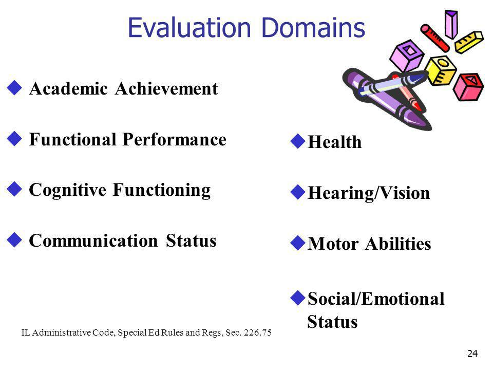 Evaluation Domains Academic Achievement Functional Performance