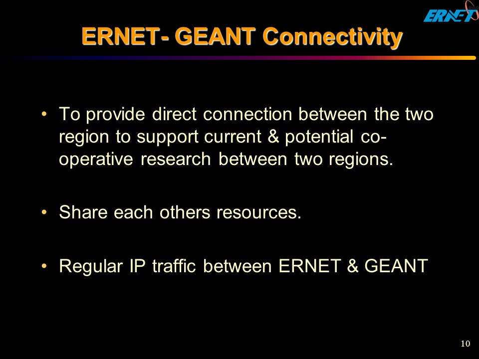 ERNET- GEANT Connectivity