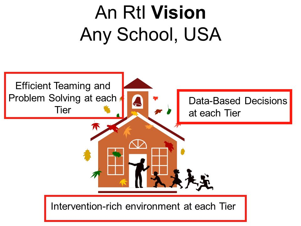 An RtI Vision Any School, USA