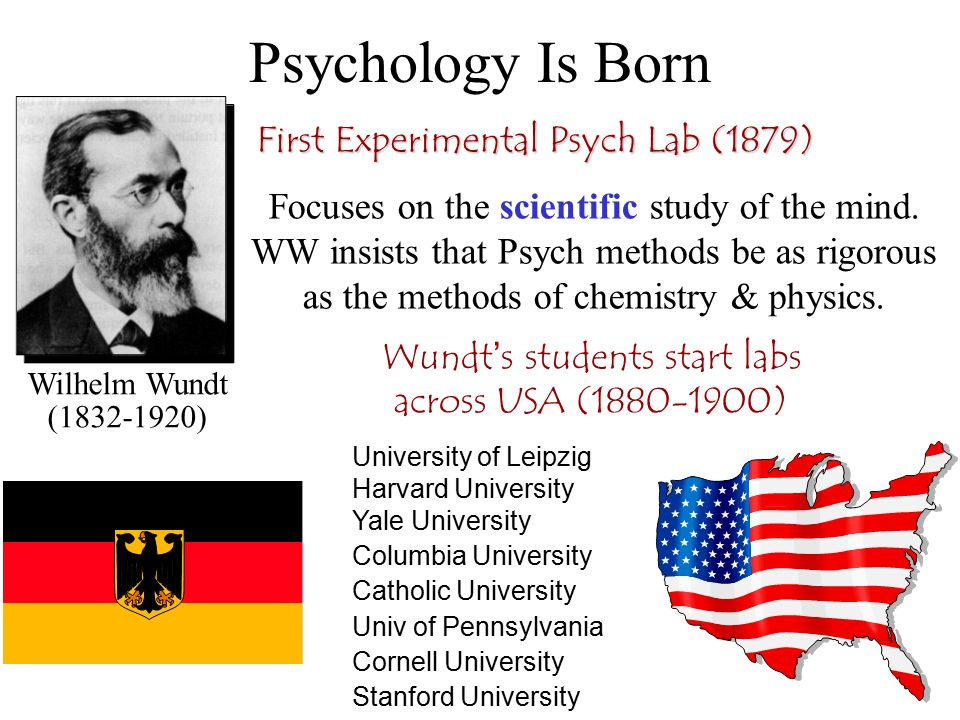 introduction to psychology pdf download