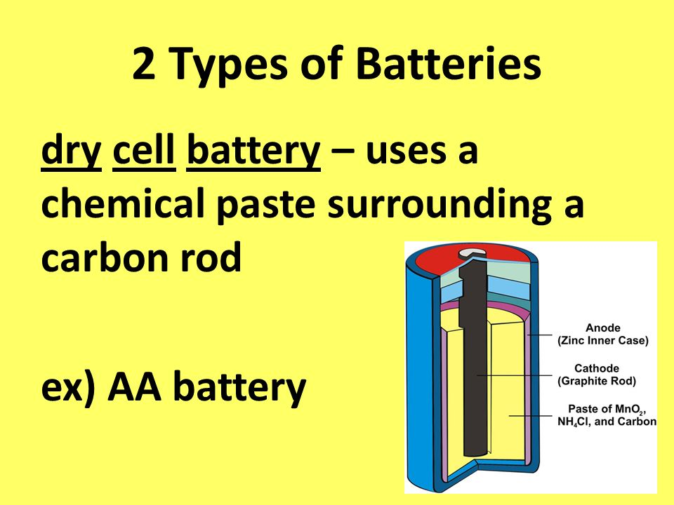 2 Types of Batteries dry cell battery – uses a chemical paste surrounding a carbon rod ex) AA battery
