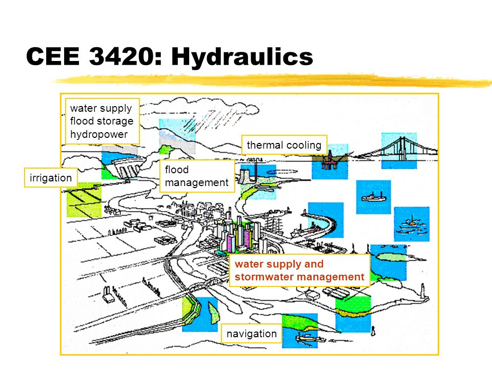CEE 3420: Hydraulics water supply flood storage hydropower
