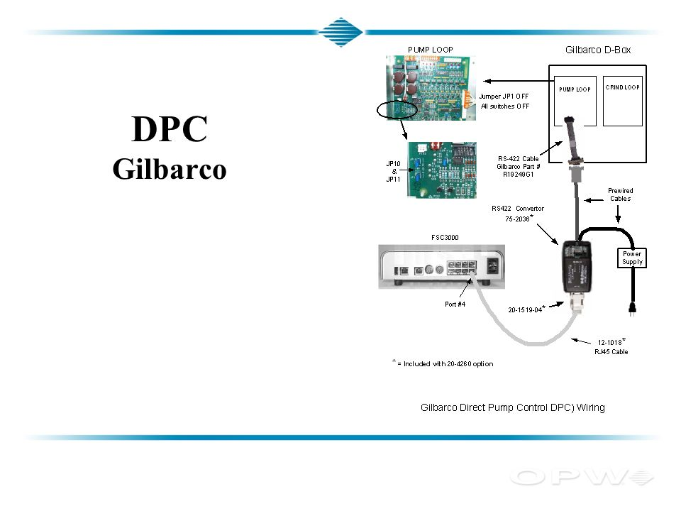 DPC+Gilbarco fuel island terminal (hybrid) ppt video online download