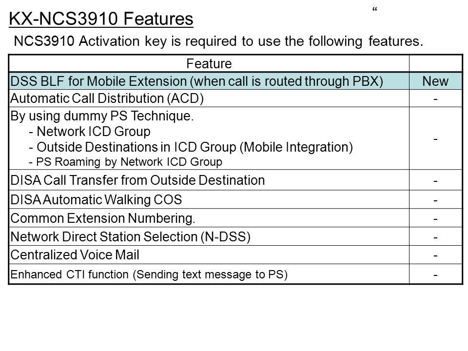 KX-NCP1000 KX-NCP500 MPR V1 0 Not Final Not Final 25 Aug ppt