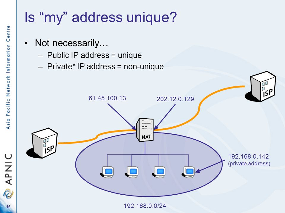 Is my address unique Not necessarily… Public IP address = unique