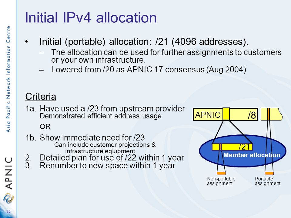 Initial IPv4 allocation