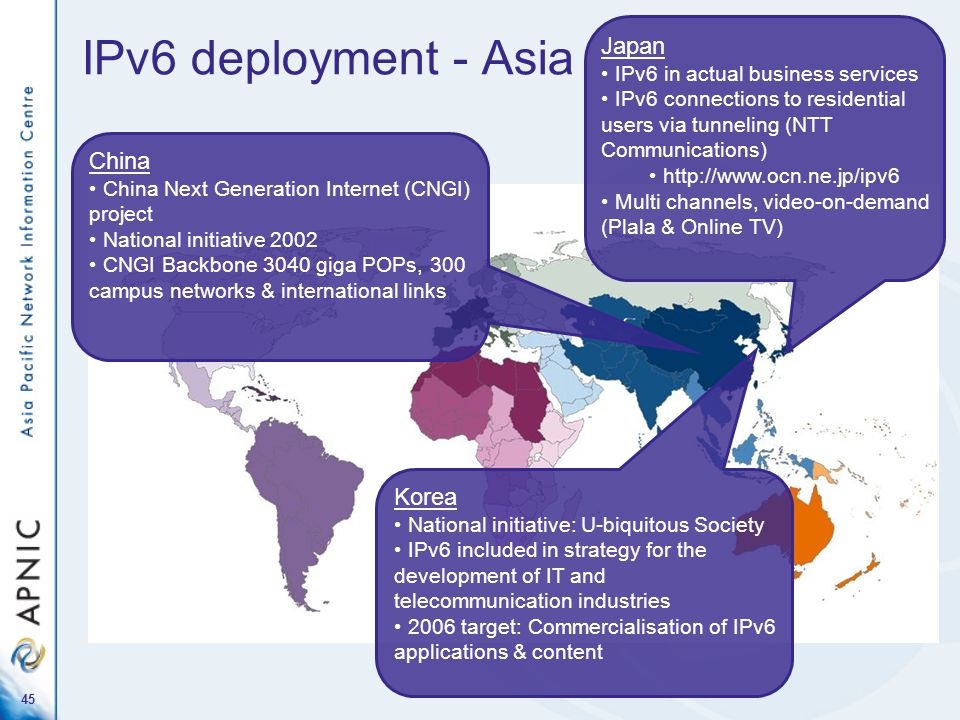 IPv6 deployment - Asia Japan China Korea Korea
