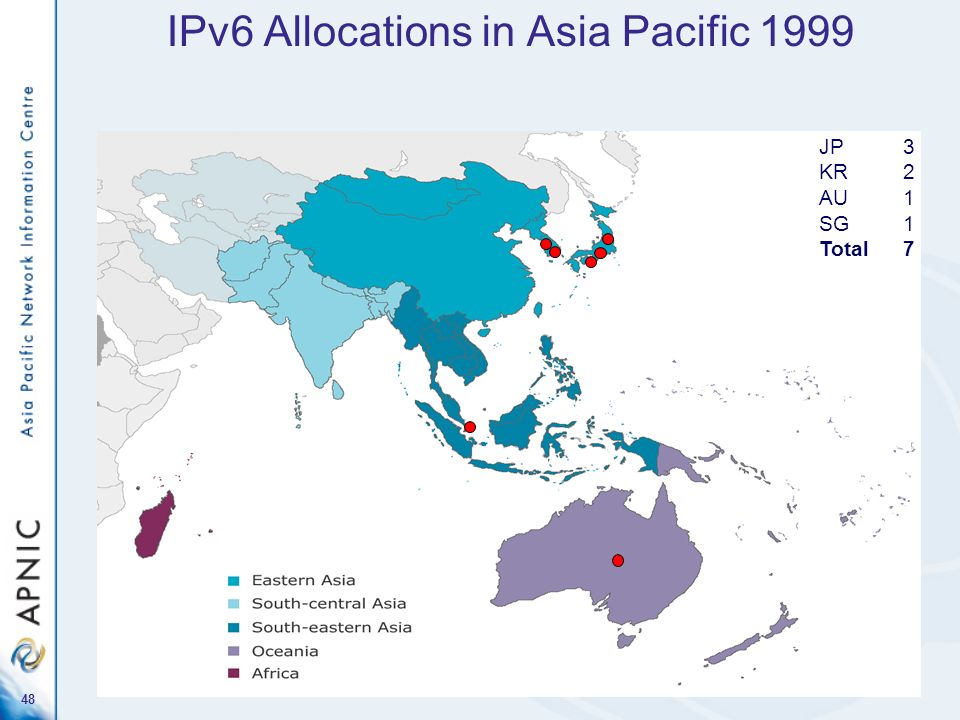 IPv6 Allocations in Asia Pacific 1999