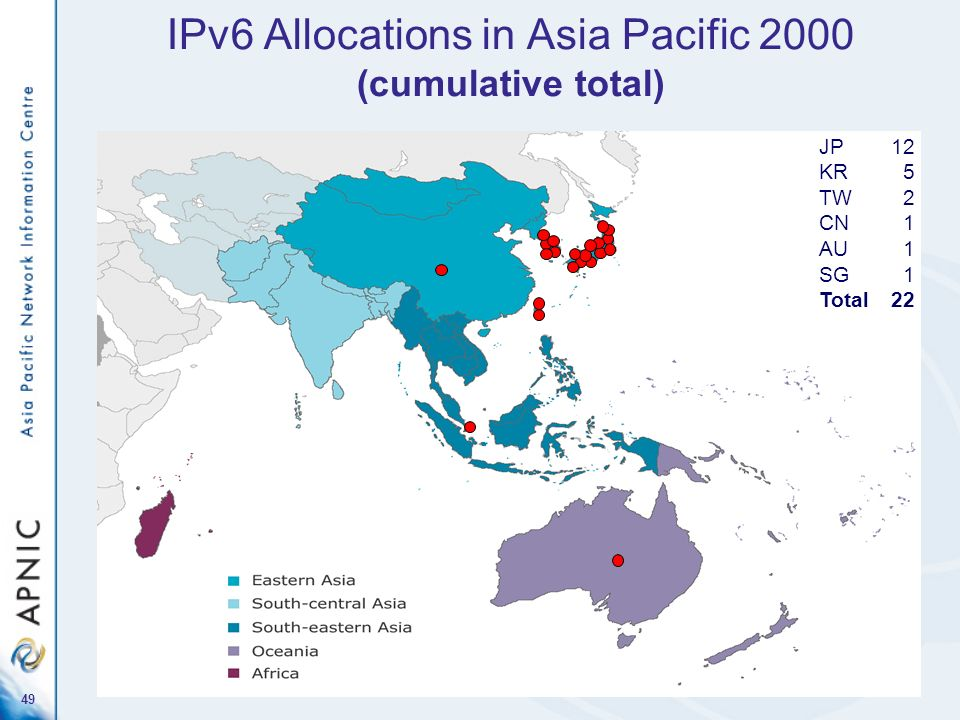 IPv6 Allocations in Asia Pacific 2000 (cumulative total)