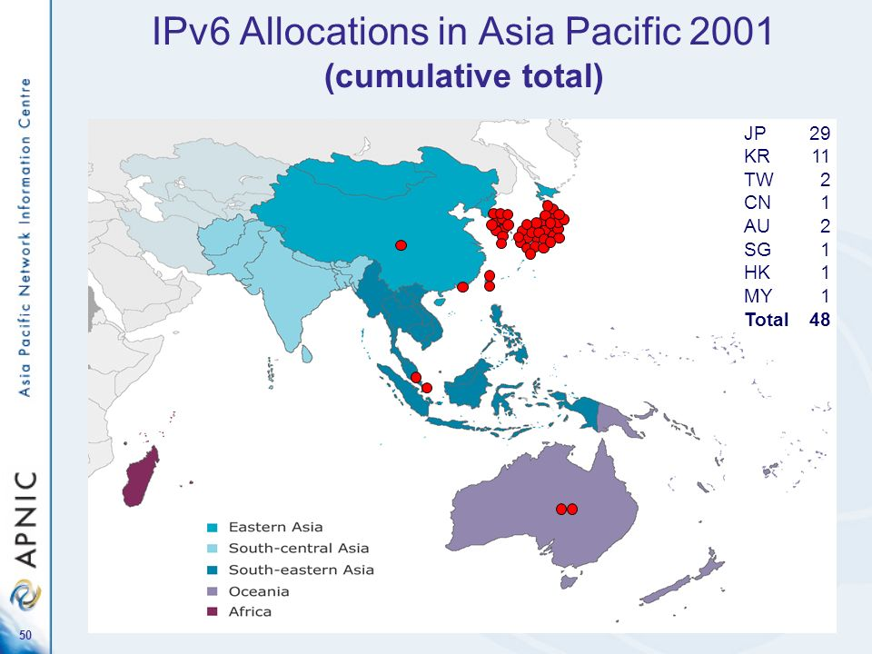 IPv6 Allocations in Asia Pacific 2001 (cumulative total)