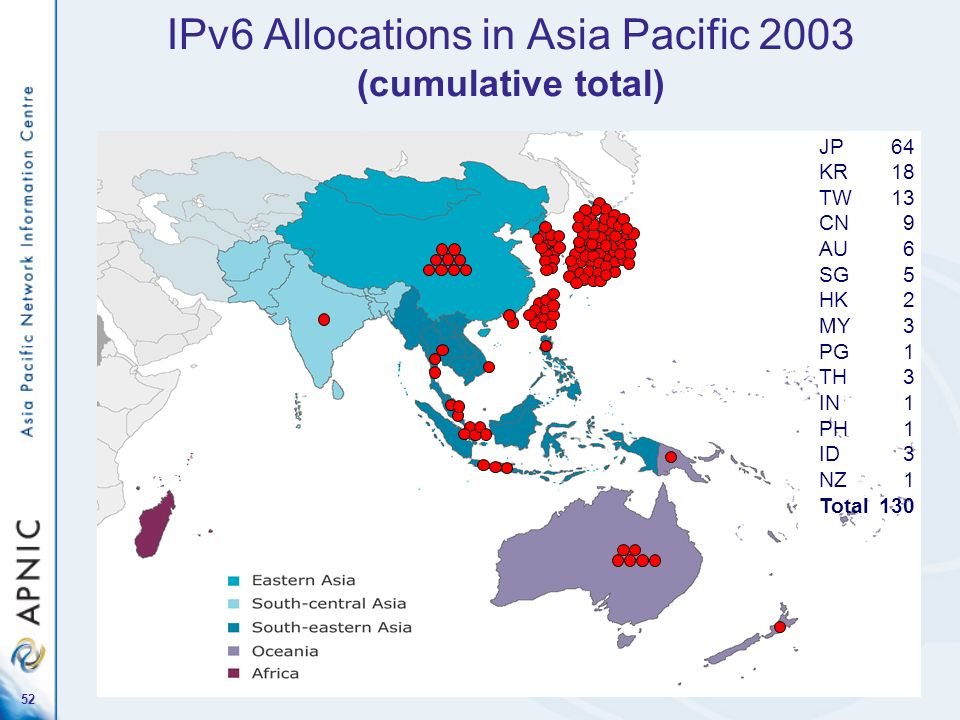 IPv6 Allocations in Asia Pacific 2003 (cumulative total)
