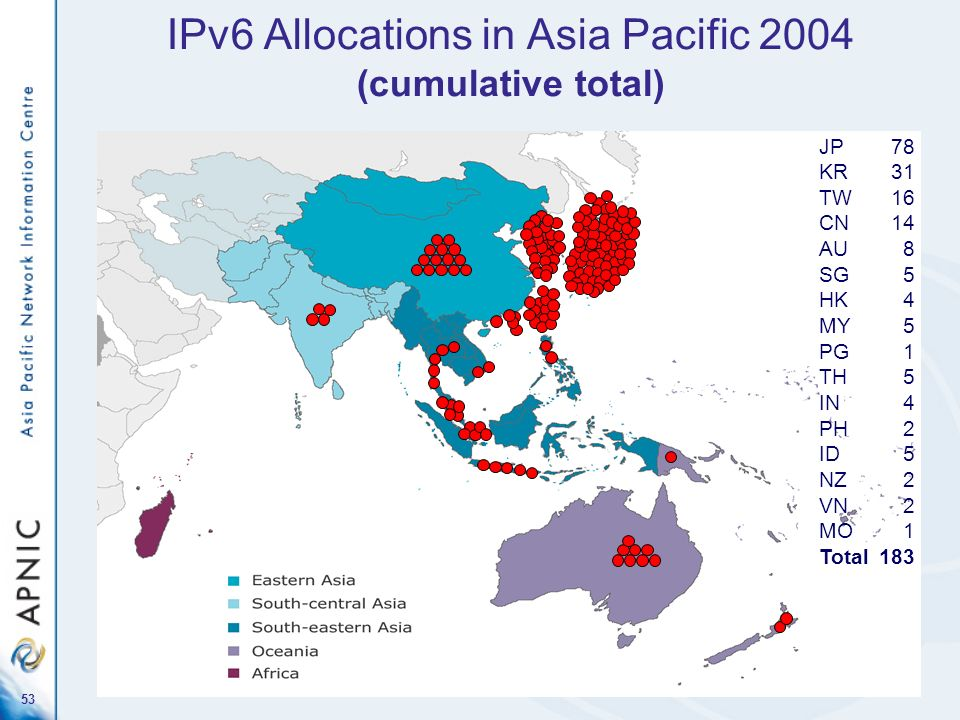 IPv6 Allocations in Asia Pacific 2004 (cumulative total)
