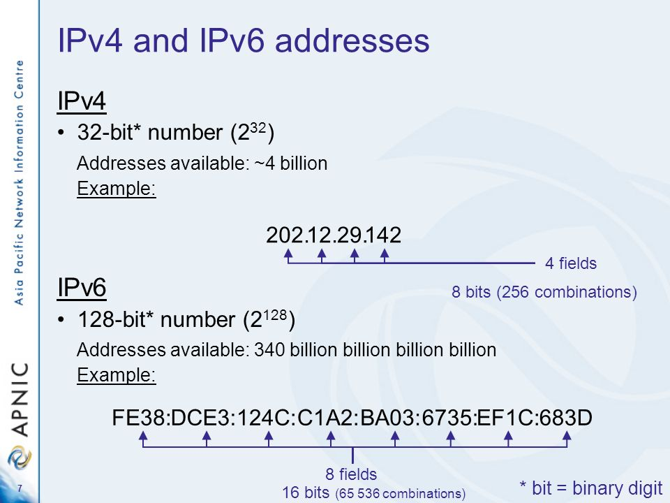 IPv4 and IPv6 addresses IPv4 IPv6 32-bit* number (232)