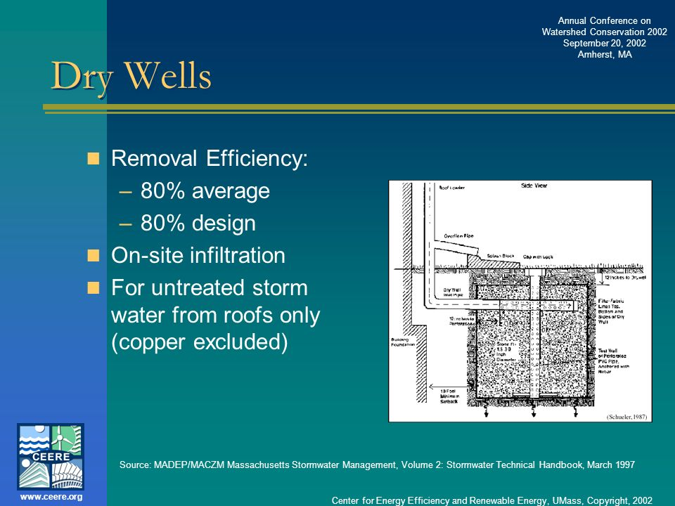 Dry Wells Removal Efficiency: 80% average 80% design
