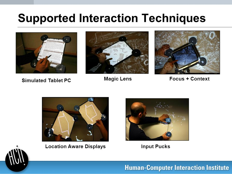 Supported Interaction Techniques