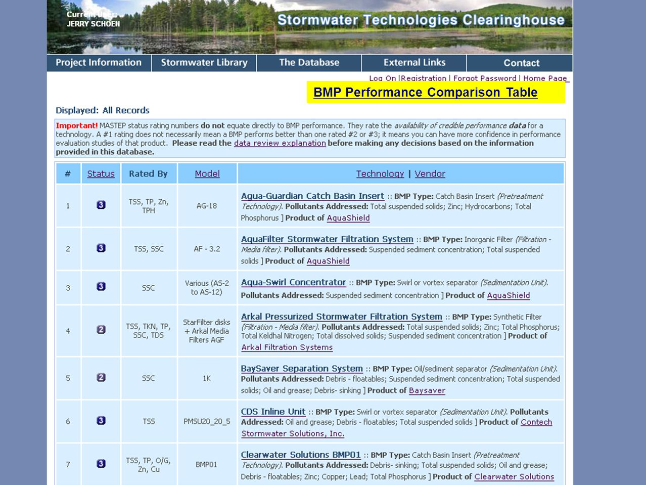 BMP Performance Comparison Table