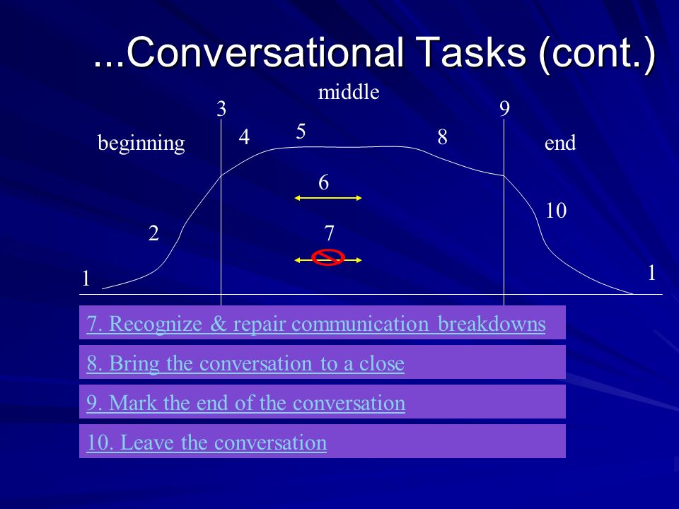 ...Conversational Tasks (cont.)