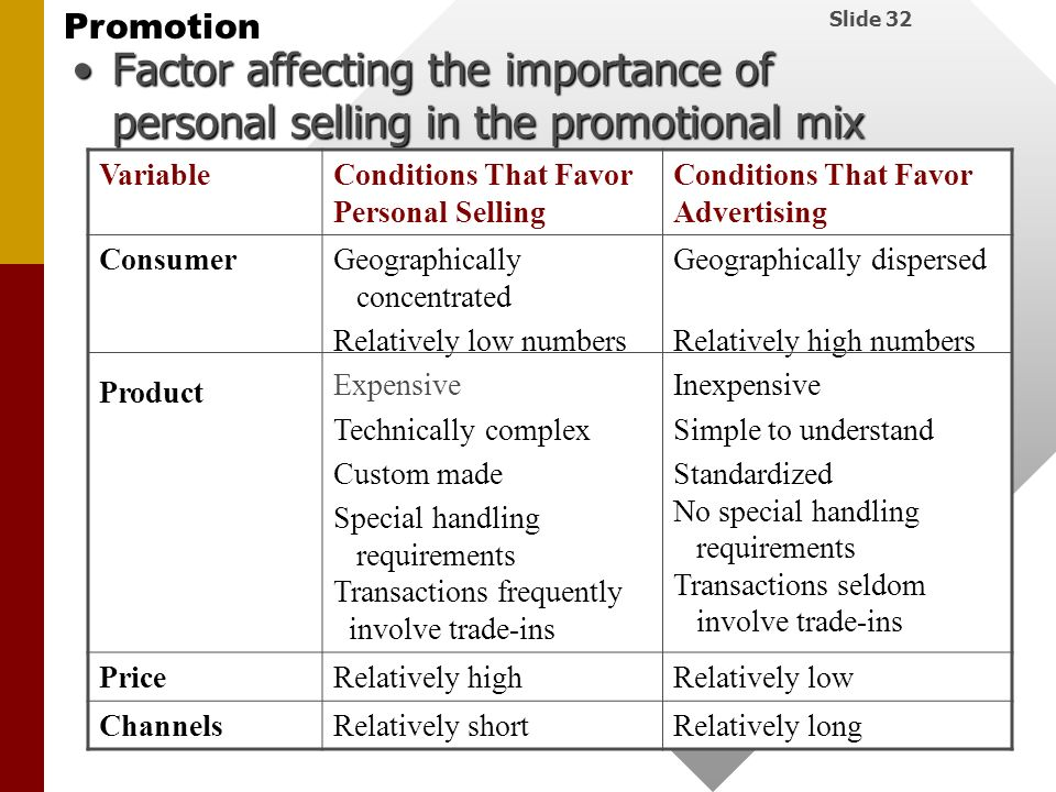Factor affecting the importance of personal selling in the promotional mix