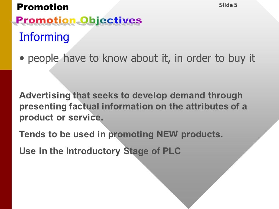 Promotion Objectives Informing