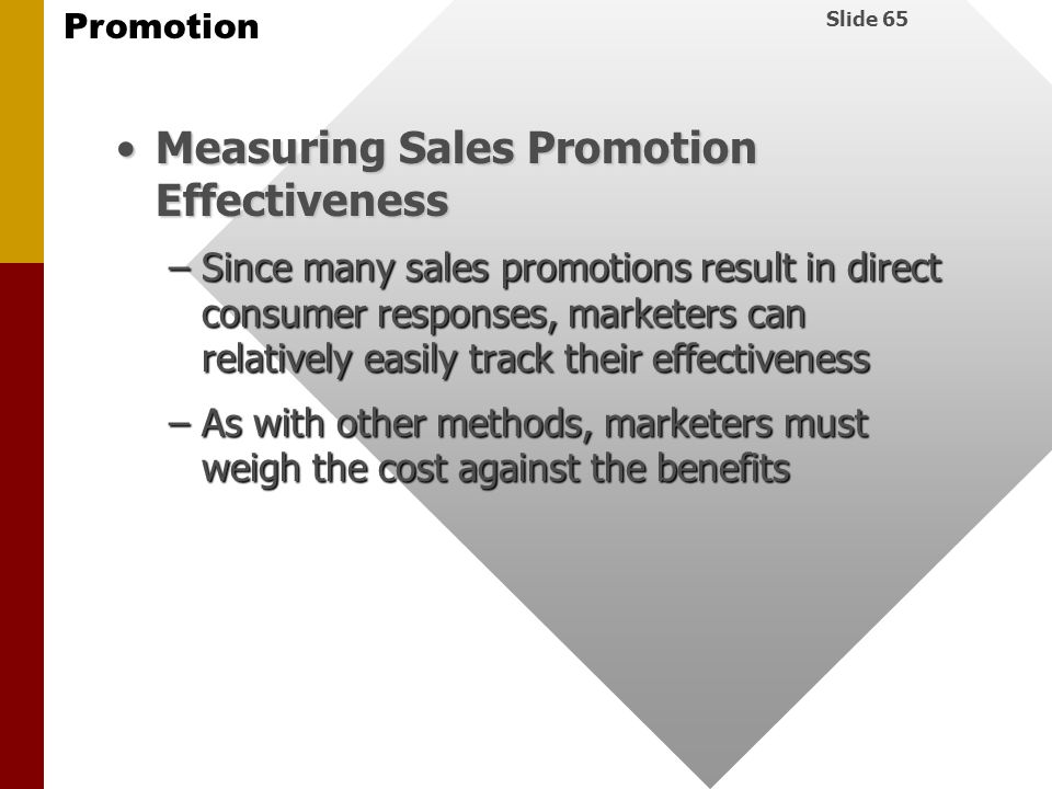 Measuring Sales Promotion Effectiveness