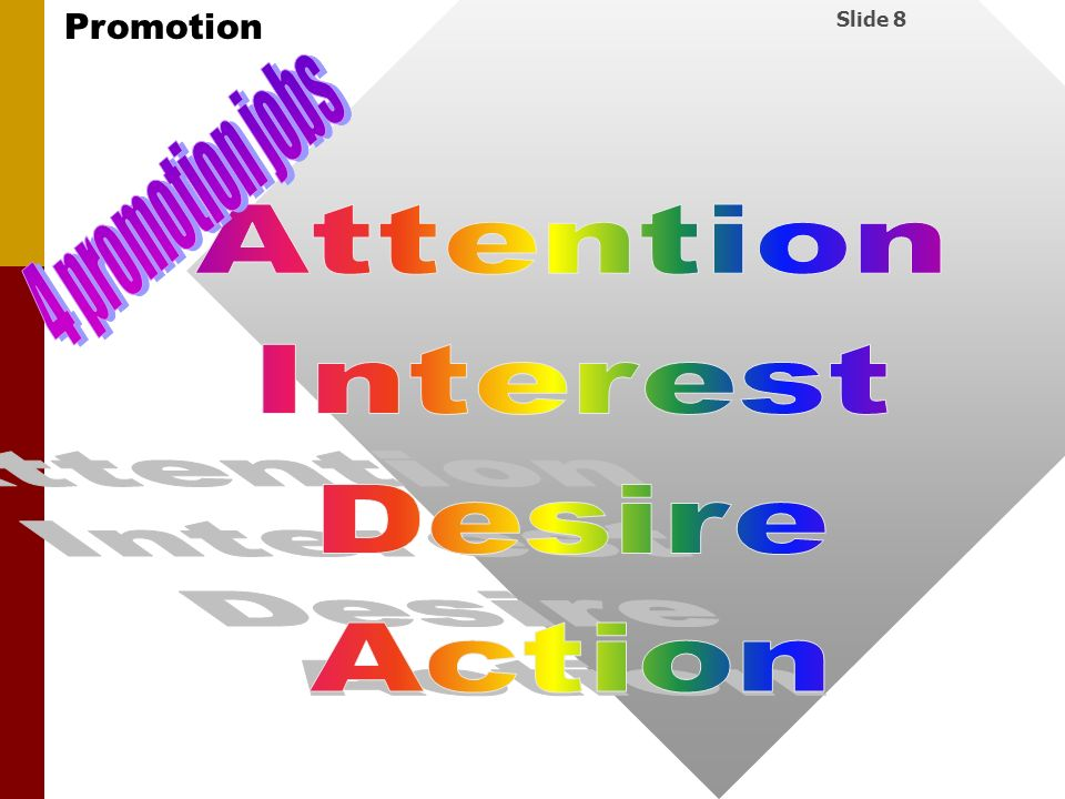 4 promotion jobs Attention Interest Desire Action