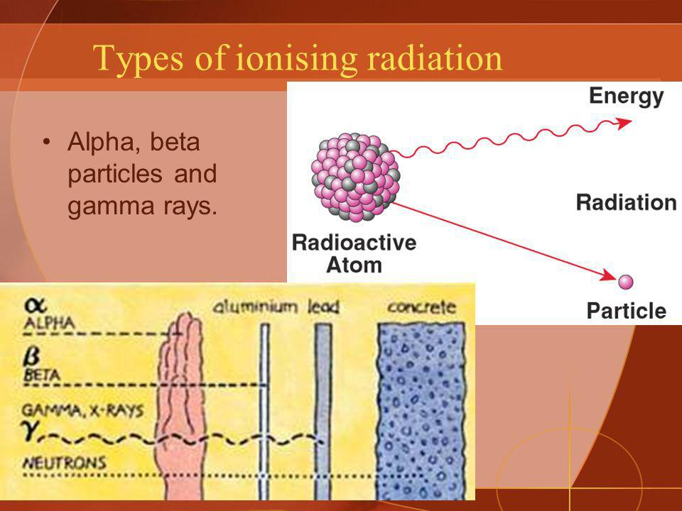 Types of ionising radiation
