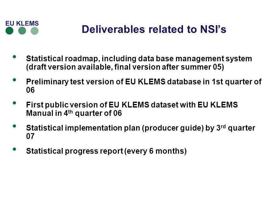Deliverables related to NSI's