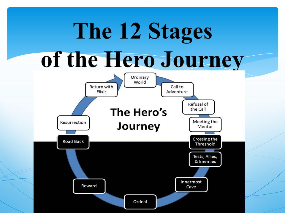 the initiation stage of a heros journey During the initiation stage of the story, the hero begins his journey and learns the new rules of the land as he enters the mythological woods once in the woods, he must endure a ton of obstacles (called the trail of trials) and confront the evil villain, both of which we will discuss later.