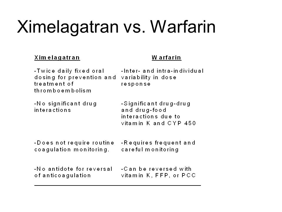 Ximelagatran vs. Warfarin