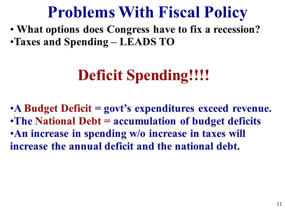 Deficit Spending Definition
