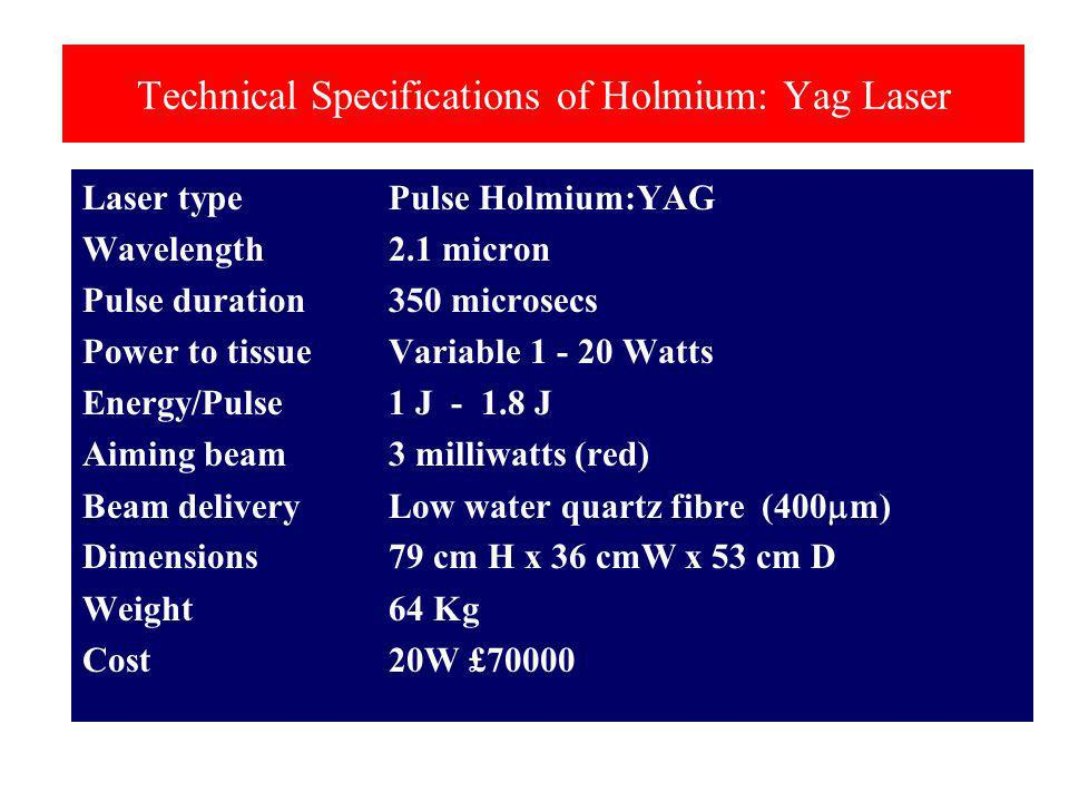 Technical Specifications of Holmium: Yag Laser