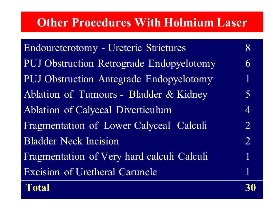 Other Procedures With Holmium Laser