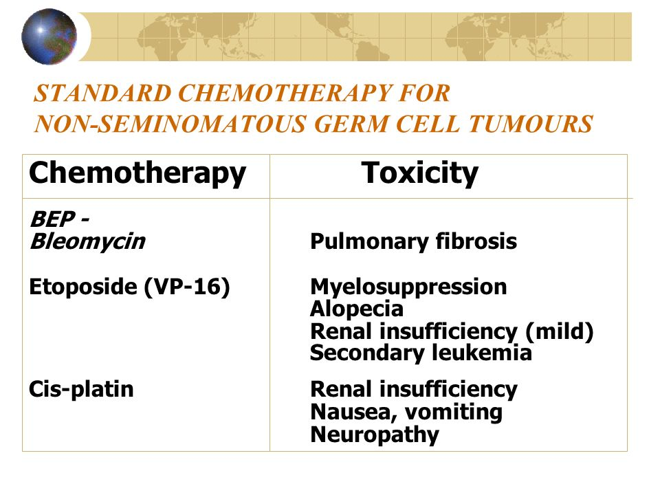STANDARD CHEMOTHERAPY FOR NON-SEMINOMATOUS GERM CELL TUMOURS