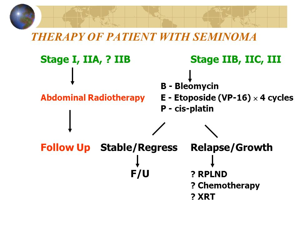 THERAPY OF PATIENT WITH SEMINOMA