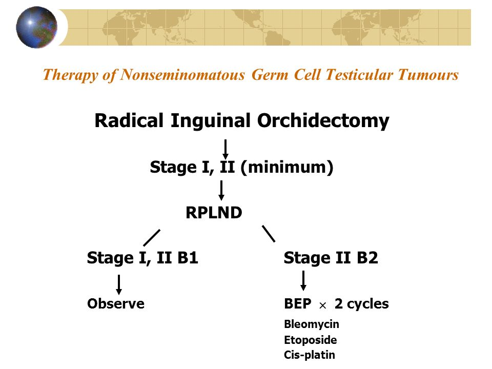 Therapy of Nonseminomatous Germ Cell Testicular Tumours