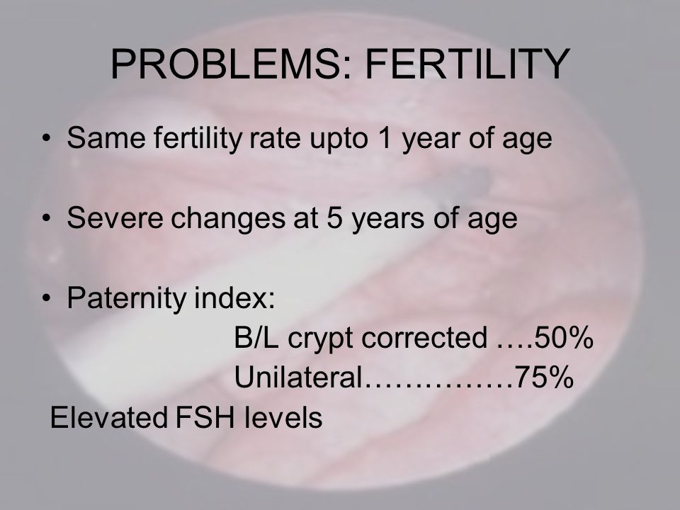 PROBLEMS: FERTILITY Same fertility rate upto 1 year of age