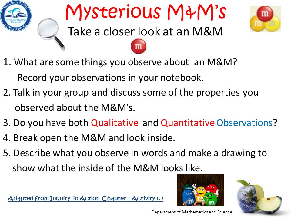 Mysterious M&M's Take a closer look at an M&M