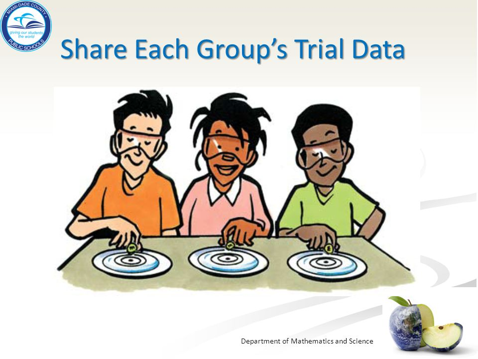 Share Each Group's Trial Data