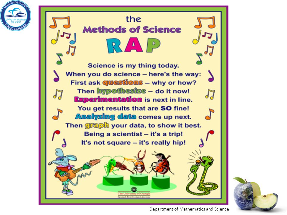 Engage: Have students sing the rap to identify key steps in the scientific method.