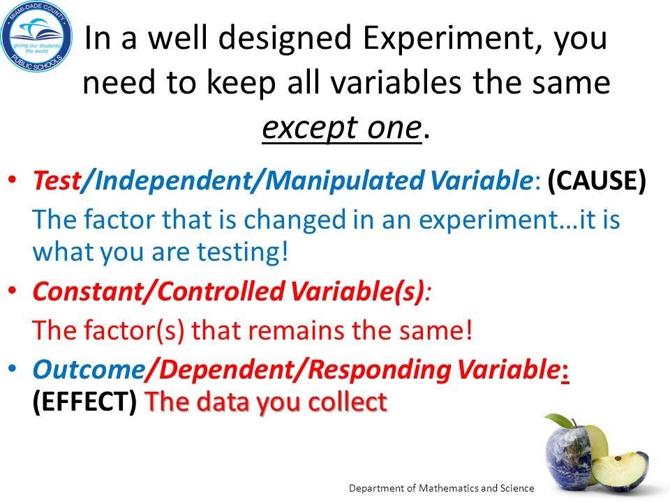In a well designed Experiment, you need to keep all variables the same except one.