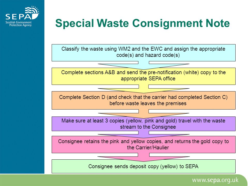 Hazardous waste: What\'s so \'Special\'? - ppt download