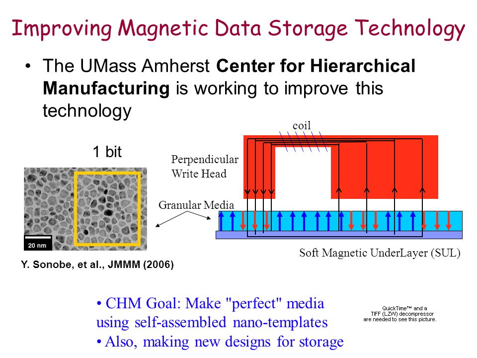 Improving Magnetic Data Storage Technology